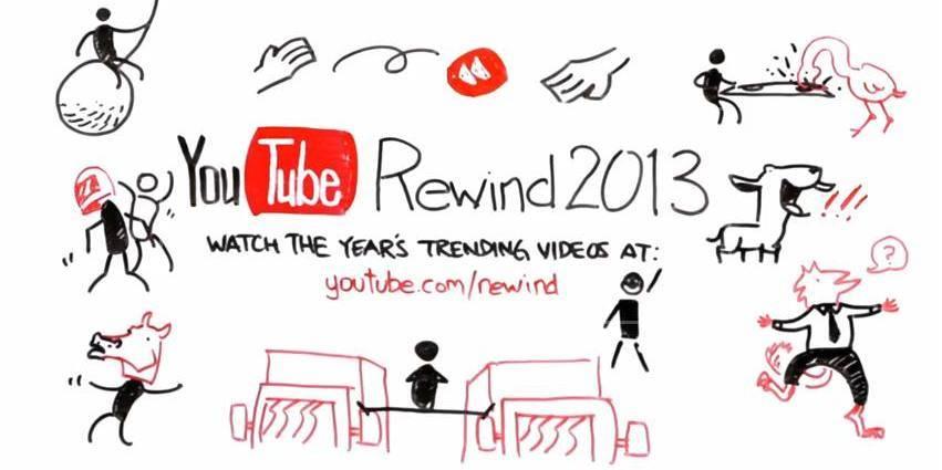 Rétro 2013: Top 10 des vidéos les plus populaires de YouTube