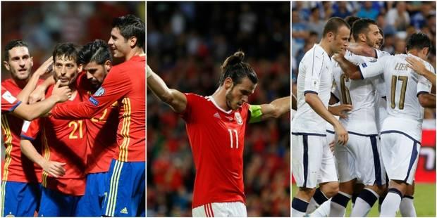 Mondial 2018 : L'Espagne, l'Italie et le Pays de Galles s'imposent, nuls pour la Serbie, la Croatie, la Turquie et l'Ukr...
