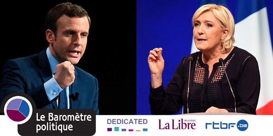 Voici pour qui les Belges voteraient à l'élection présidentielle française (Baromètre)